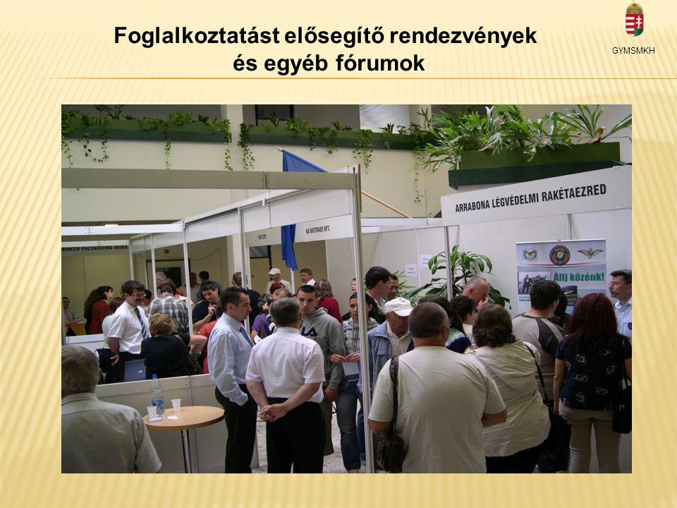 Foglalkoztatást elősegítő rendezvények és egyéb fórumok GYMSMKH