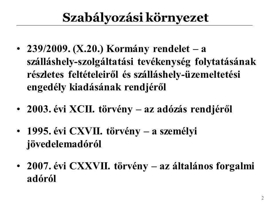 Szabályozási környezet •239/2009.