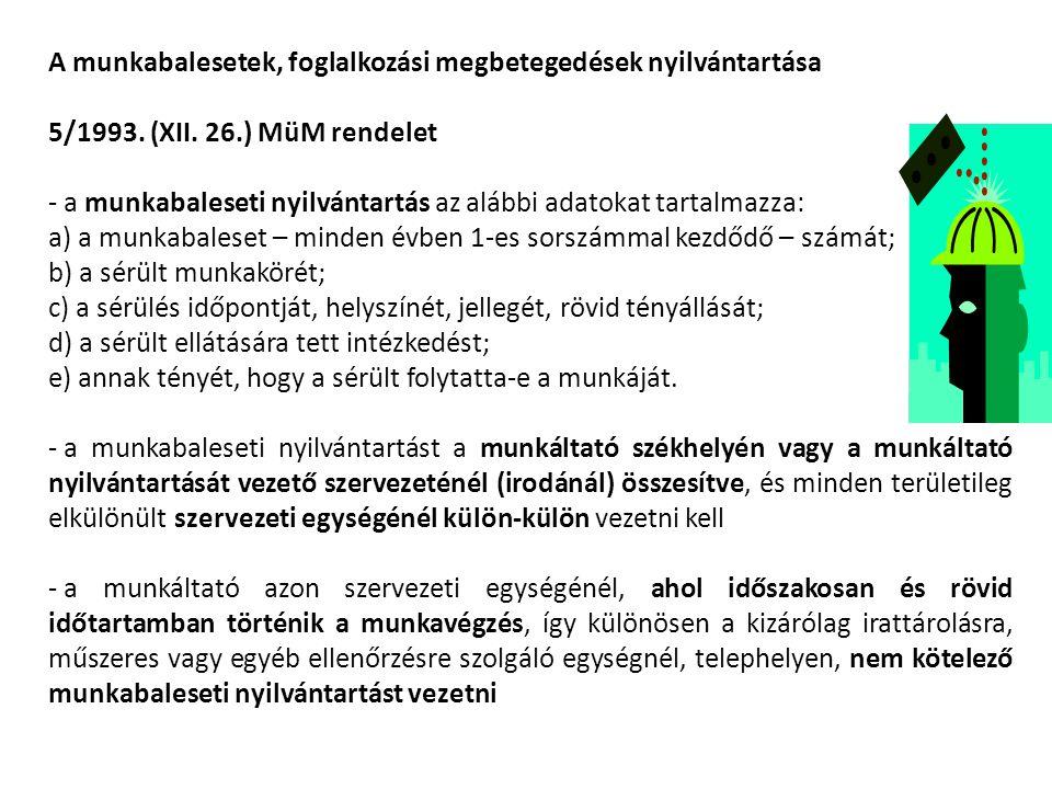 A munkabalesetek, foglalkozási megbetegedések nyilvántartása 5/1993. (XII. 26.) MüM rendelet - a munkabaleseti nyilvántartás az alábbi adatokat tartal