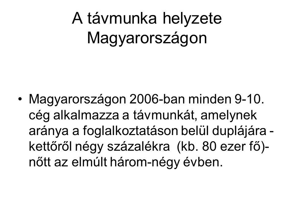 A távmunka helyzete Magyarországon •Magyarországon 2006-ban minden 9-10. cég alkalmazza a távmunkát, amelynek aránya a foglalkoztatáson belül duplájár