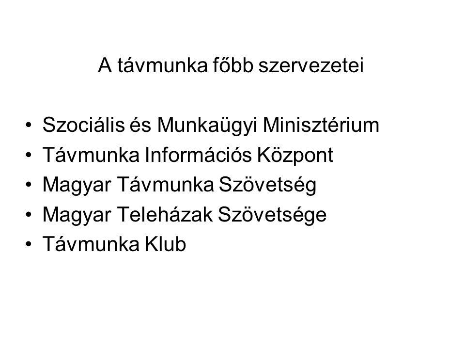 A távmunka főbb szervezetei •Szociális és Munkaügyi Minisztérium •Távmunka Információs Központ •Magyar Távmunka Szövetség •Magyar Teleházak Szövetsége