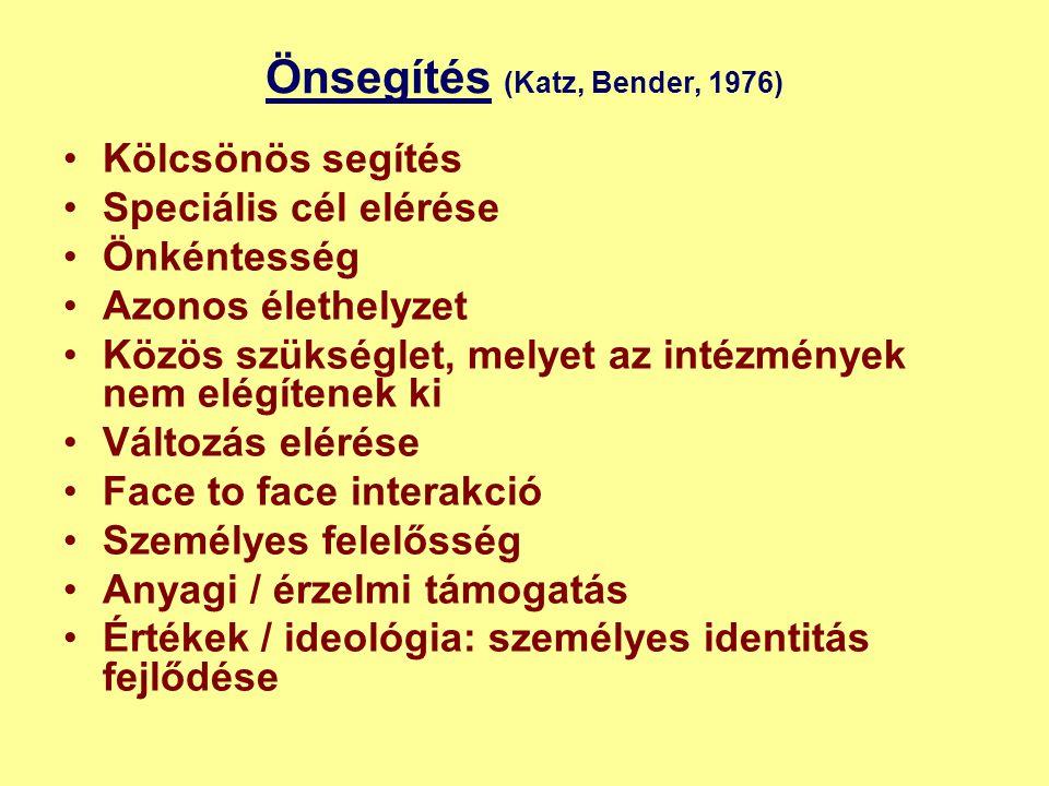 Önsegítés (Katz, Bender, 1976) •Kölcsönös segítés •Speciális cél elérése •Önkéntesség •Azonos élethelyzet •Közös szükséglet, melyet az intézmények nem elégítenek ki •Változás elérése •Face to face interakció •Személyes felelősség •Anyagi / érzelmi támogatás •Értékek / ideológia: személyes identitás fejlődése