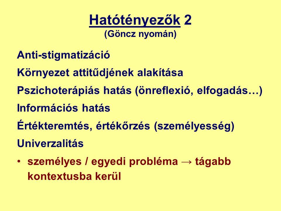 Hatótényezők 2 (Göncz nyomán) Anti-stigmatizáció Környezet attitűdjének alakítása Pszichoterápiás hatás (önreflexió, elfogadás…) Információs hatás Értékteremtés, értékőrzés (személyesség) Univerzalitás •személyes / egyedi probléma → tágabb kontextusba kerül