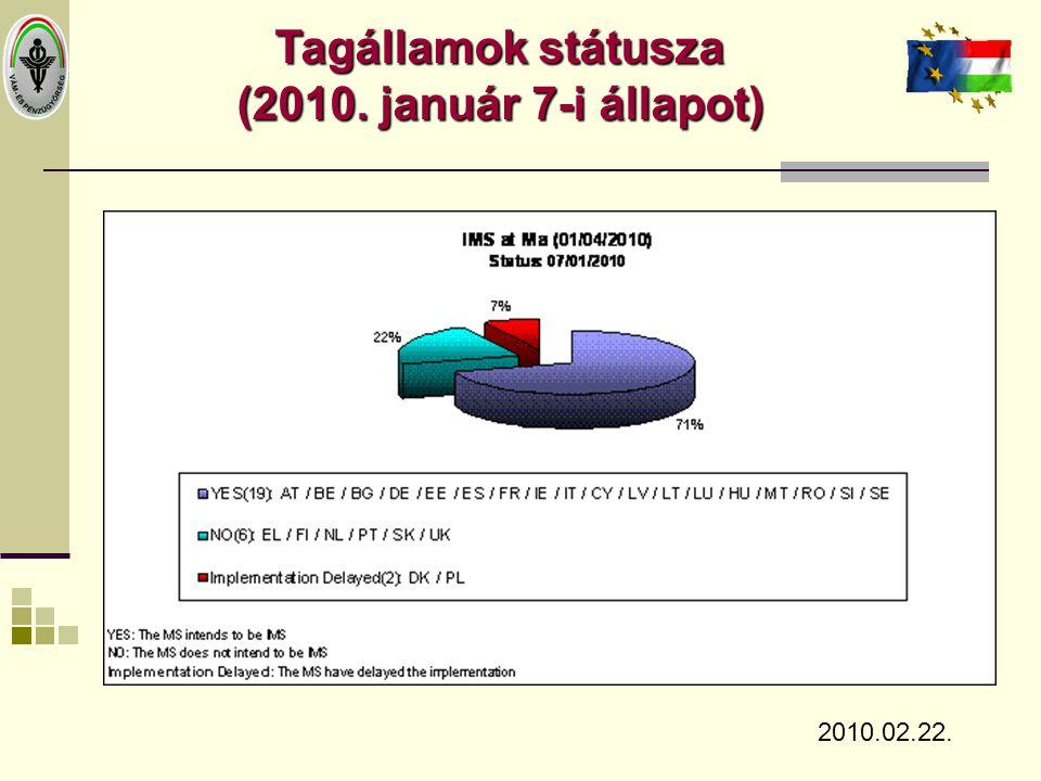 Tagállamok státusza (2010. január 7-i állapot) 2010.02.22.
