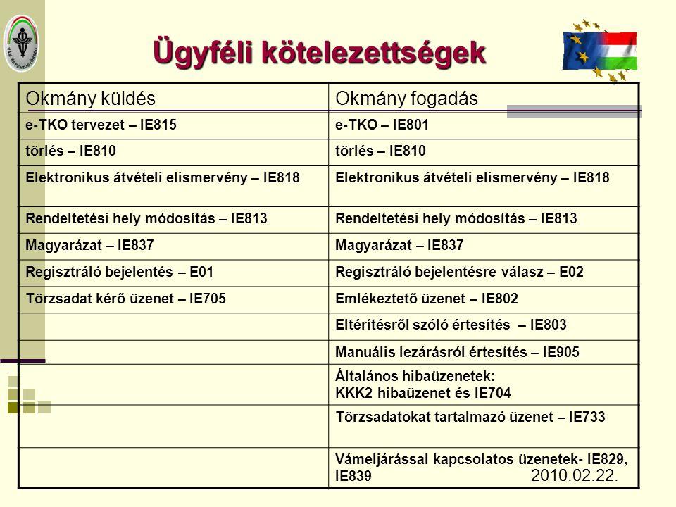 Ügyféli kötelezettségek 2010.02.22. Okmány küldésOkmány fogadás e-TKO tervezet – IE815e-TKO – IE801 törlés – IE810 Elektronikus átvételi elismervény –