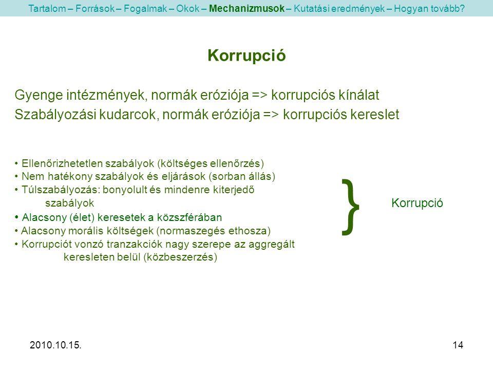2010.10.15.14 Gyenge intézmények, normák eróziója => korrupciós kínálat Szabályozási kudarcok, normák eróziója => korrupciós kereslet Korrupció Tartal