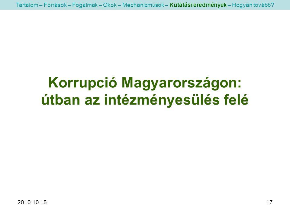 2010.10.15.17 Korrupció Magyarországon: útban az intézményesülés felé Tartalom – Források – Fogalmak – Okok – Mechanizmusok – Kutatási eredmények – Hogyan tovább?