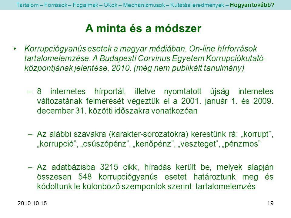 2010.10.15.19 Tartalom – Források – Fogalmak – Okok – Mechanizmusok – Kutatási eredmények – Hogyan tovább.