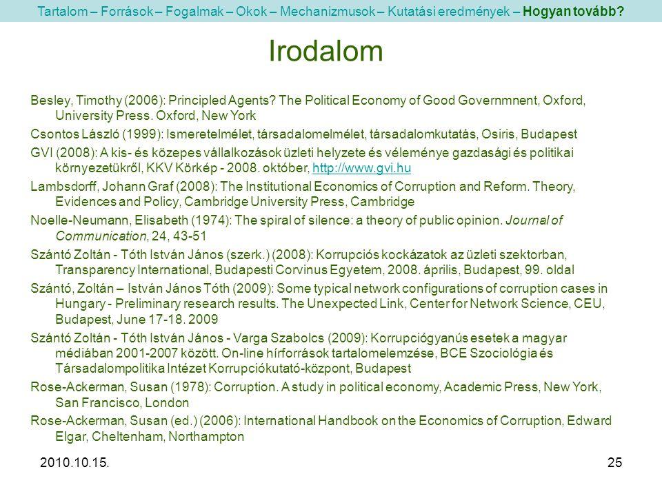2010.10.15.25 Tartalom – Források – Fogalmak – Okok – Mechanizmusok – Kutatási eredmények – Hogyan tovább? Irodalom Besley, Timothy (2006): Principled