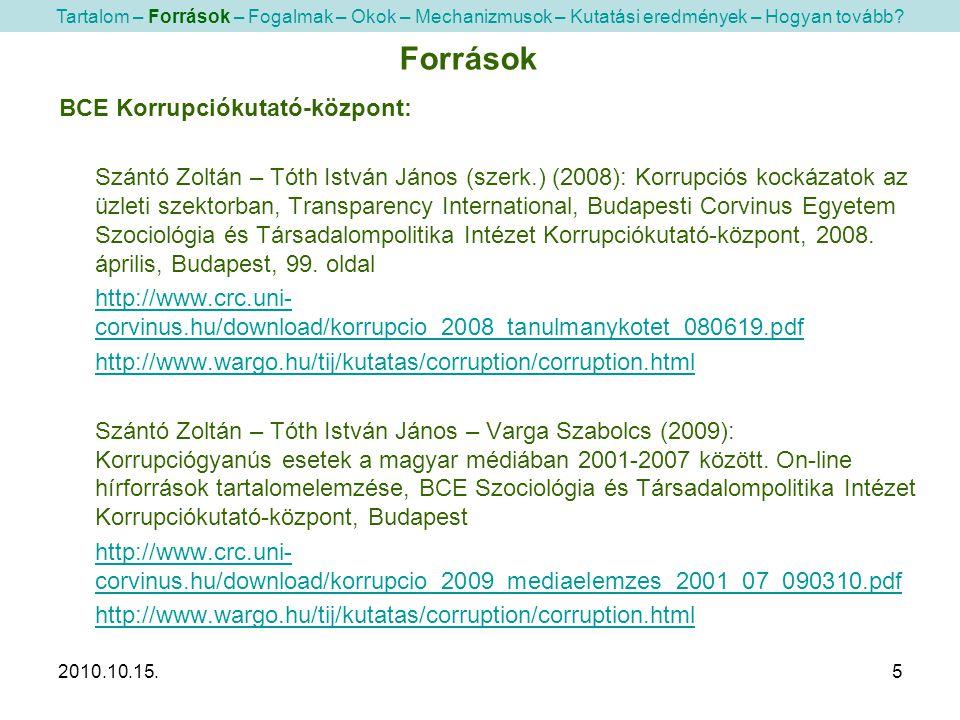 2010.10.15.5 BCE Korrupciókutató-központ: Szántó Zoltán – Tóth István János (szerk.) (2008): Korrupciós kockázatok az üzleti szektorban, Transparency