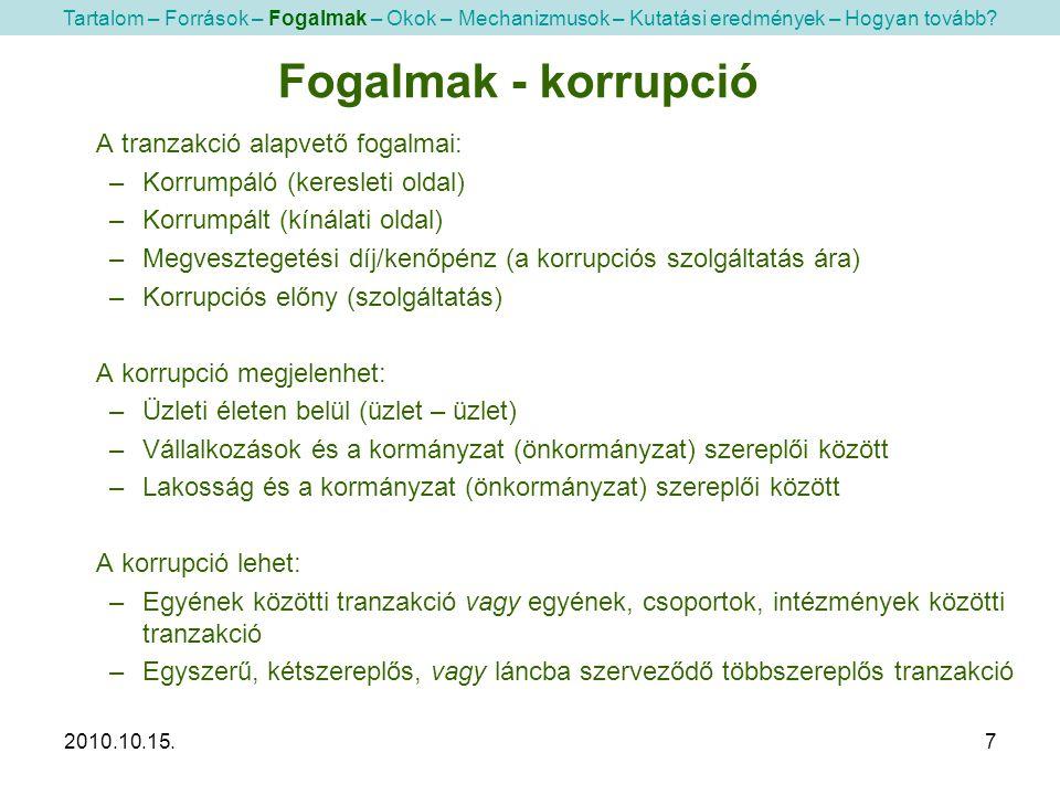 2010.10.15.8 Fogalmak - korrupció P 1 A C Tartalom – Források – Fogalmak – Okok – Mechanizmusok – Kutatási eredmények – Hogyan tovább.