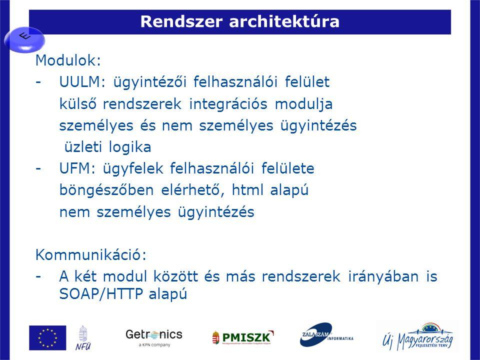 Rendszer architektúra 35 Modulok: -UULM: ügyintézői felhasználói felület külső rendszerek integrációs modulja személyes és nem személyes ügyintézés üz
