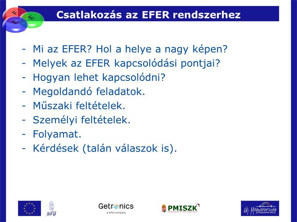 Csatlakozás az EFER rendszerhez -Mi az EFER? Hol a helye a nagy képen? -Melyek az EFER kapcsolódási pontjai? -Hogyan lehet kapcsolódni? -Megoldandó fe