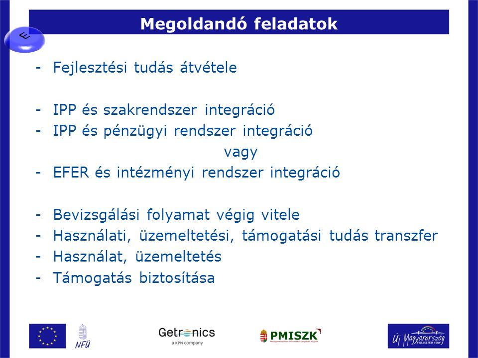 Megoldandó feladatok -Fejlesztési tudás átvétele -IPP és szakrendszer integráció -IPP és pénzügyi rendszer integráció vagy -EFER és intézményi rendsze