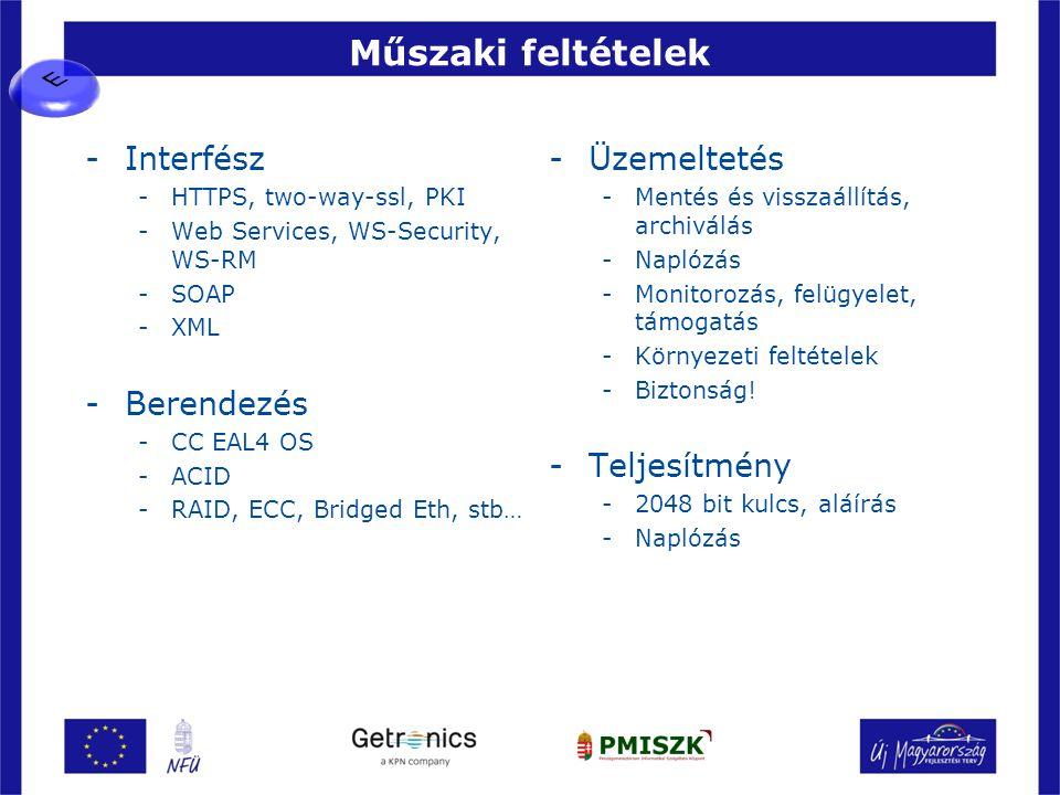 Műszaki feltételek -Interfész -HTTPS, two-way-ssl, PKI -Web Services, WS-Security, WS-RM -SOAP -XML -Berendezés -CC EAL4 OS -ACID -RAID, ECC, Bridged