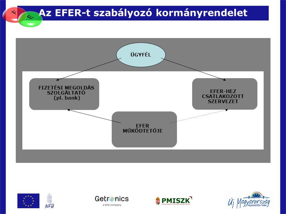 Az EFER-t szabályozó kormányrendelet 56 ÜGYFÉL FIZETÉSI MEGOLDÁS SZOLGÁLTATÓ (pl. bank) EFER-HEZ CSATLAKOZOTT SZERVEZET EFER MŰKÖDTETŐJE