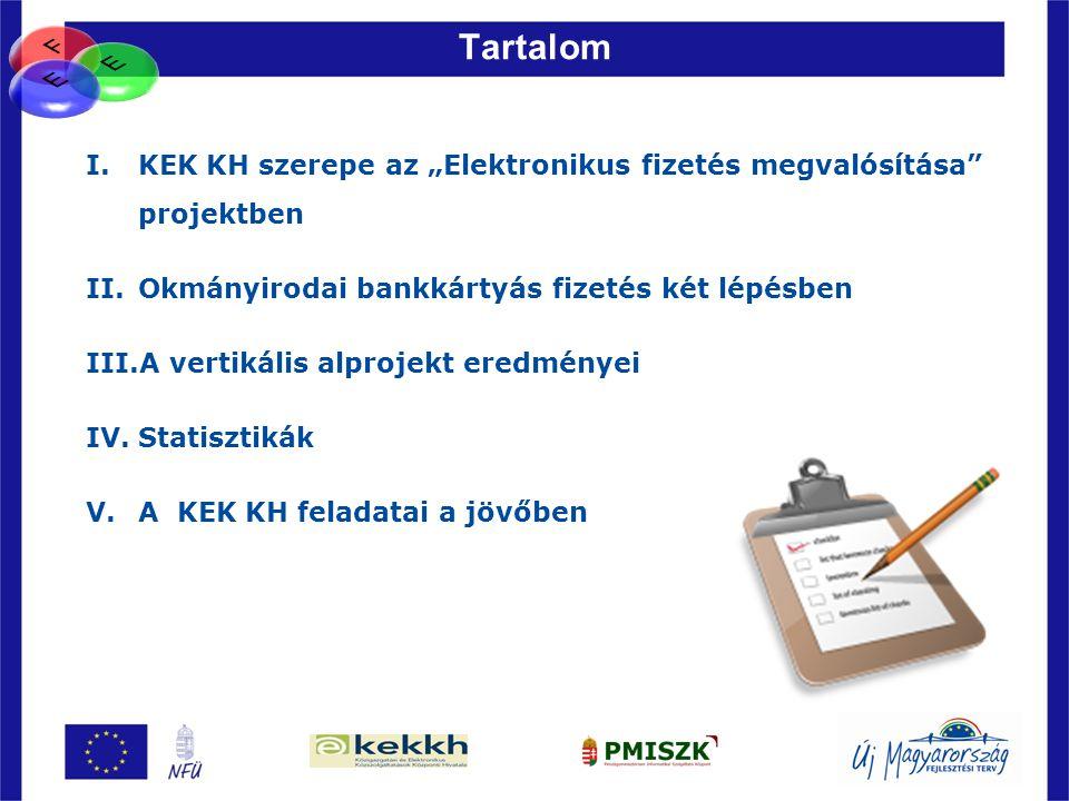 """Tartalom 74 I.KEK KH szerepe az """"Elektronikus fizetés megvalósítása"""" projektben II.Okmányirodai bankkártyás fizetés két lépésben III.A vertikális alpr"""