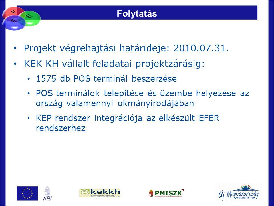 85 Folytatás • Projekt végrehajtási határideje: 2010.07.31. • KEK KH vállalt feladatai projektzárásig: • 1575 db POS terminál beszerzése • POS terminá
