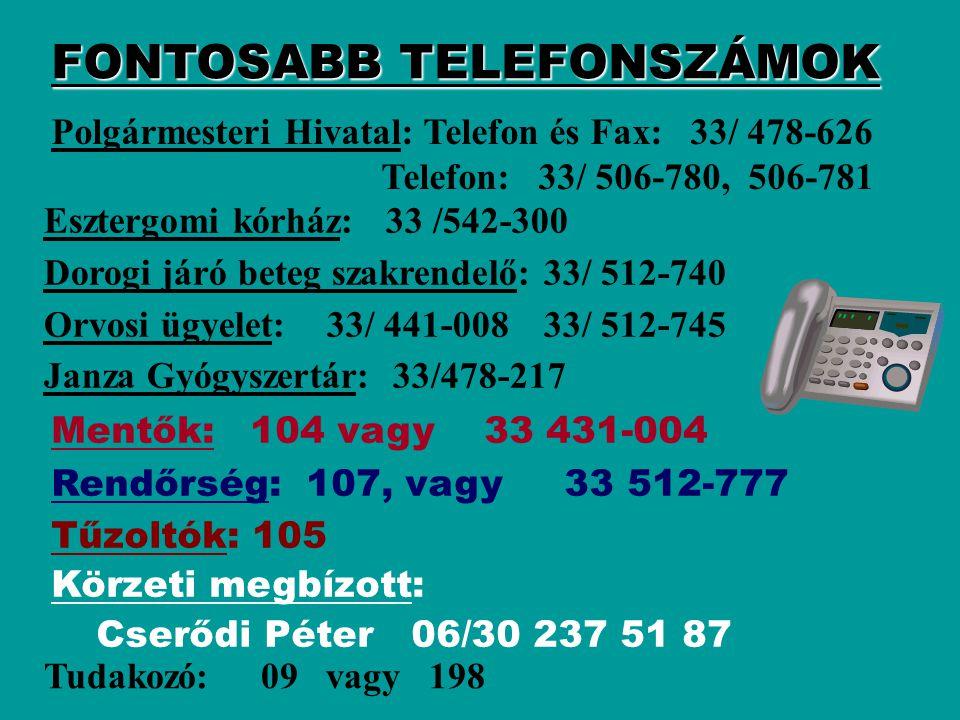 Esztergomi kórház: 33 /542-300 Dorogi járó beteg szakrendelő: 33/ 512-740 Orvosi ügyelet:33/ 441-008 33/ 512-745 Janza Gyógyszertár: 33/478-217 FONTOSABB TELEFONSZÁMOK Polgármesteri Hivatal: Telefon és Fax: 33/ 478-626 Telefon: 33/ 506-780, 506-781 Mentők: 104 vagy 33 431-004 Rendőrség: 107, vagy 33 512-777 Tűzoltók: 105 Körzeti megbízott: Cserődi Péter 06/30 237 51 87 Tudakozó: 09 vagy 198