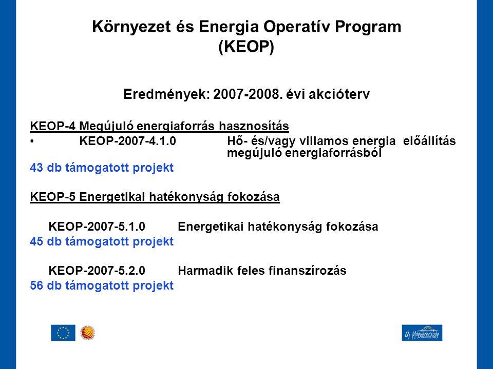 Eredmények: 2007-2008. évi akcióterv KEOP-4 Megújuló energiaforrás hasznosítás •KEOP-2007-4.1.0 Hő- és/vagy villamos energia előállítás megújuló energ