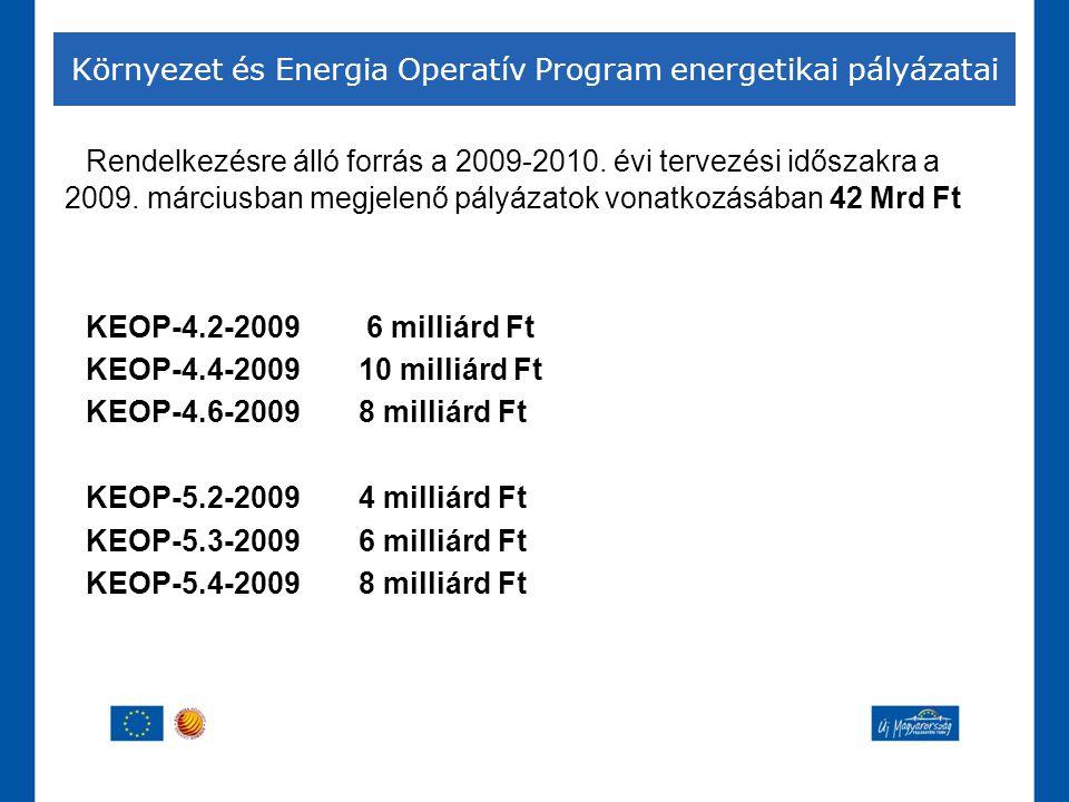 Rendelkezésre álló forrás a 2009-2010. évi tervezési időszakra a 2009. márciusban megjelenő pályázatok vonatkozásában 42 Mrd Ft KEOP-4.2-2009 6 milliá