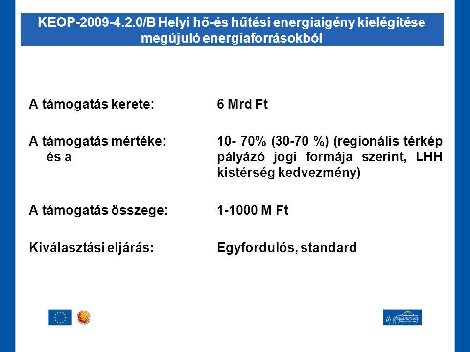 A támogatás kerete:6 Mrd Ft A támogatás mértéke:10- 70% (30-70 %) (regionális térkép és a pályázó jogi formája szerint, LHH kistérség kedvezmény) A tá