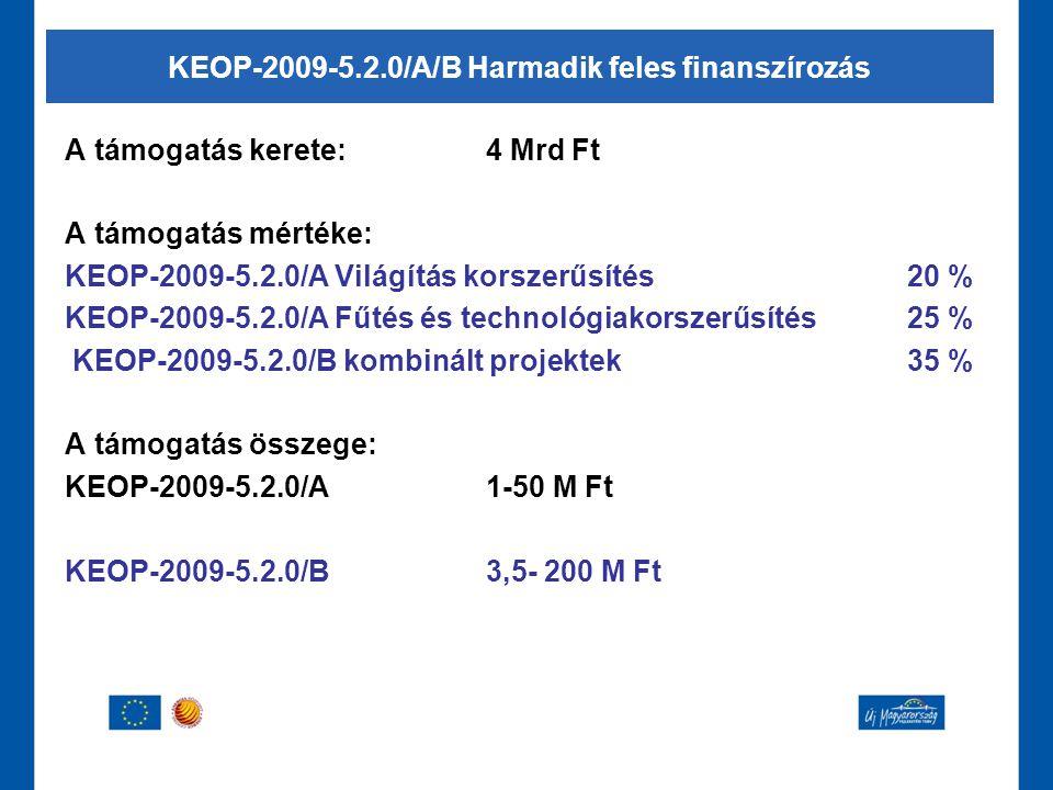 A támogatás kerete:4 Mrd Ft A támogatás mértéke: KEOP-2009-5.2.0/A Világítás korszerűsítés20 % KEOP-2009-5.2.0/A Fűtés és technológiakorszerűsítés25 %