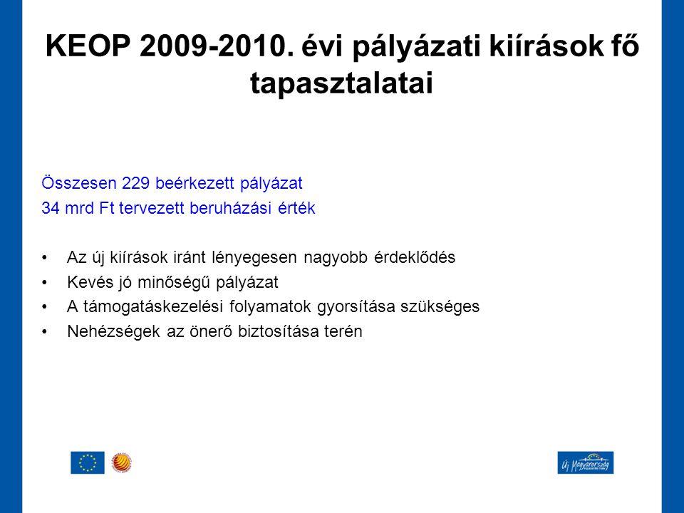 KEOP 2009-2010. évi pályázati kiírások fő tapasztalatai Összesen 229 beérkezett pályázat 34 mrd Ft tervezett beruházási érték •Az új kiírások iránt lé