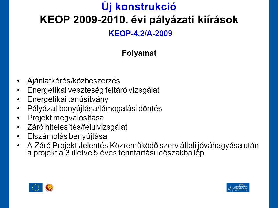 Új konstrukció KEOP 2009-2010. évi pályázati kiírások KEOP-4.2/A-2009 Folyamat •Ajánlatkérés/közbeszerzés •Energetikai veszteség feltáró vizsgálat •En