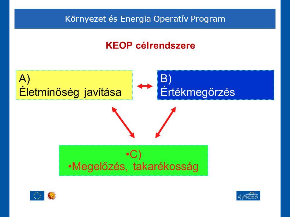 KEOP célrendszere Környezet és Energia Operatív Program A) Életminőség javítása •C) •Megelőzés, takarékosság B) Értékmegőrzés