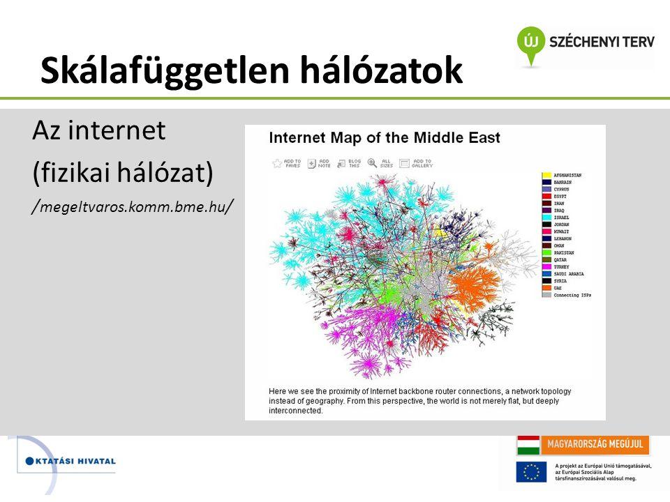 Skálafüggetlen hálózatok Az internet (fizikai hálózat) / megeltvaros.komm.bme.hu /