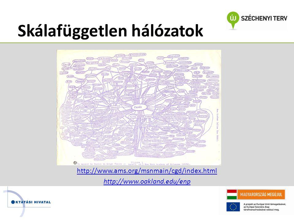 Skálafüggetlen hálózatok http://www.ams.org/msnmain/cgd/index.html http://www.oakland.edu/enp