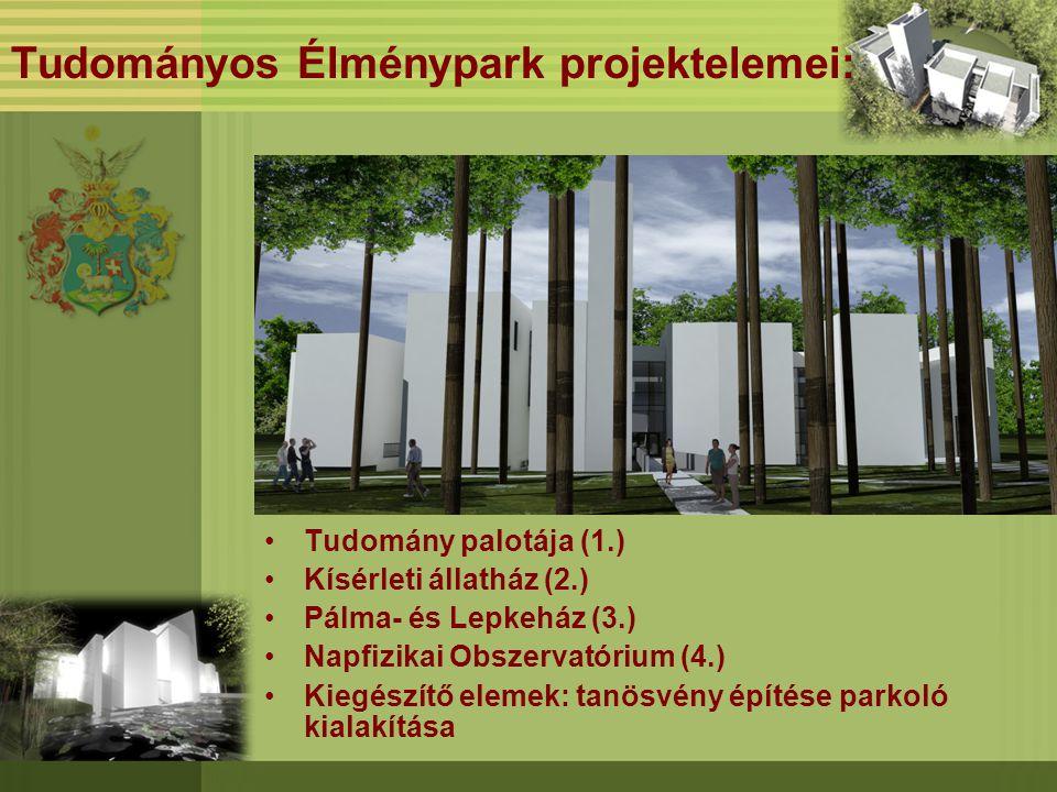 Tudományos Élménypark projektelemei: •Tudomány palotája (1.) •Kísérleti állatház (2.) •Pálma- és Lepkeház (3.) •Napfizikai Obszervatórium (4.) •Kiegés
