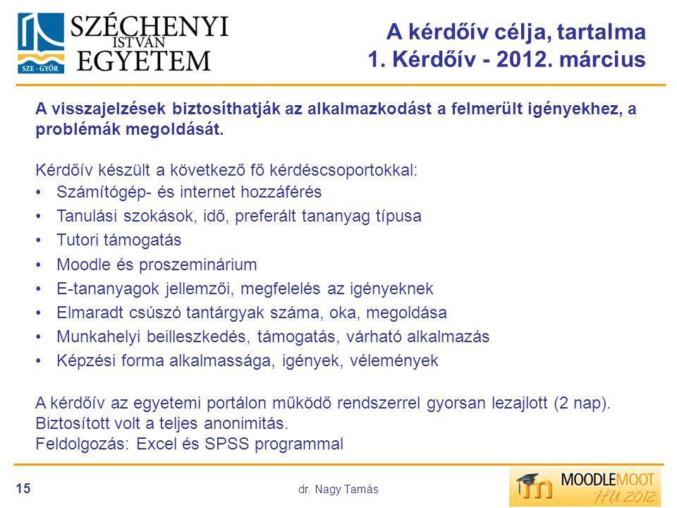 dr. Nagy Tamás 15 A kérdőív célja, tartalma 1. Kérdőív - 2012. március A visszajelzések biztosíthatják az alkalmazkodást a felmerült igényekhez, a pro