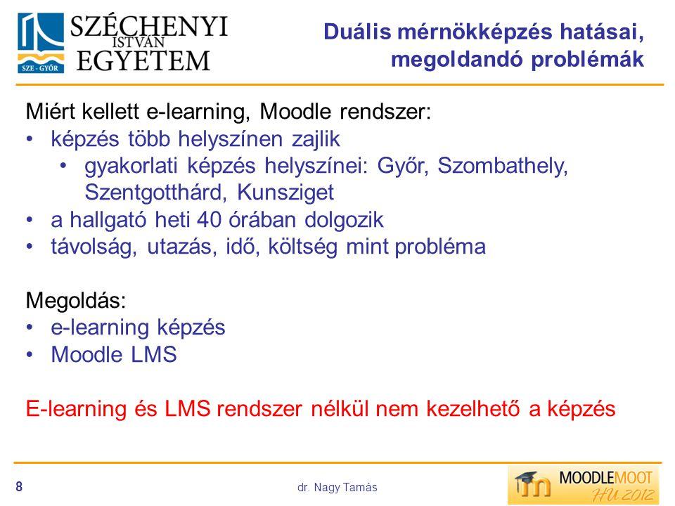 dr. Nagy Tamás 8 Duális mérnökképzés hatásai, megoldandó problémák Miért kellett e-learning, Moodle rendszer: •képzés több helyszínen zajlik •gyakorla