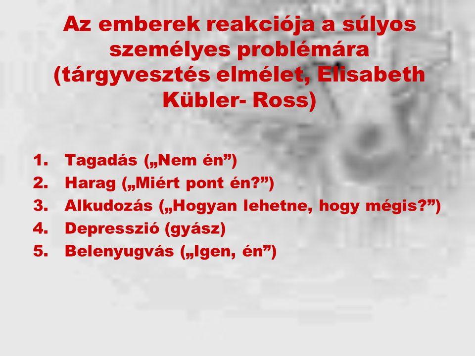 """Az emberek reakciója a súlyos személyes problémára (tárgyvesztés elmélet, Elisabeth Kübler- Ross) 1.Tagadás (""""Nem én ) 2.Harag (""""Miért pont én? ) 3.Alkudozás (""""Hogyan lehetne, hogy mégis? ) 4.Depresszió (gyász) 5.Belenyugvás (""""Igen, én )"""