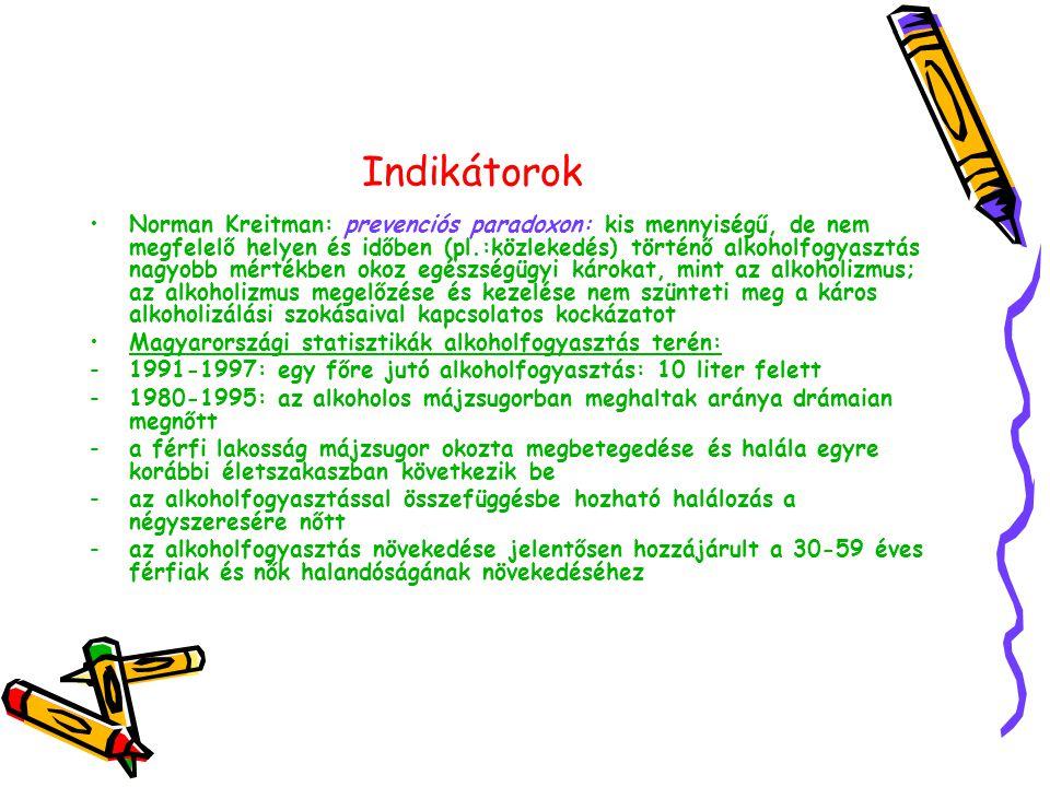 Indikátorok •Norman Kreitman: prevenciós paradoxon: kis mennyiségű, de nem megfelelő helyen és időben (pl.:közlekedés) történő alkoholfogyasztás nagyobb mértékben okoz egészségügyi károkat, mint az alkoholizmus; az alkoholizmus megelőzése és kezelése nem szünteti meg a káros alkoholizálási szokásaival kapcsolatos kockázatot •Magyarországi statisztikák alkoholfogyasztás terén: -1991-1997: egy főre jutó alkoholfogyasztás: 10 liter felett -1980-1995: az alkoholos májzsugorban meghaltak aránya drámaian megnőtt -a férfi lakosság májzsugor okozta megbetegedése és halála egyre korábbi életszakaszban következik be -az alkoholfogyasztással összefüggésbe hozható halálozás a négyszeresére nőtt -az alkoholfogyasztás növekedése jelentősen hozzájárult a 30-59 éves férfiak és nők halandóságának növekedéséhez