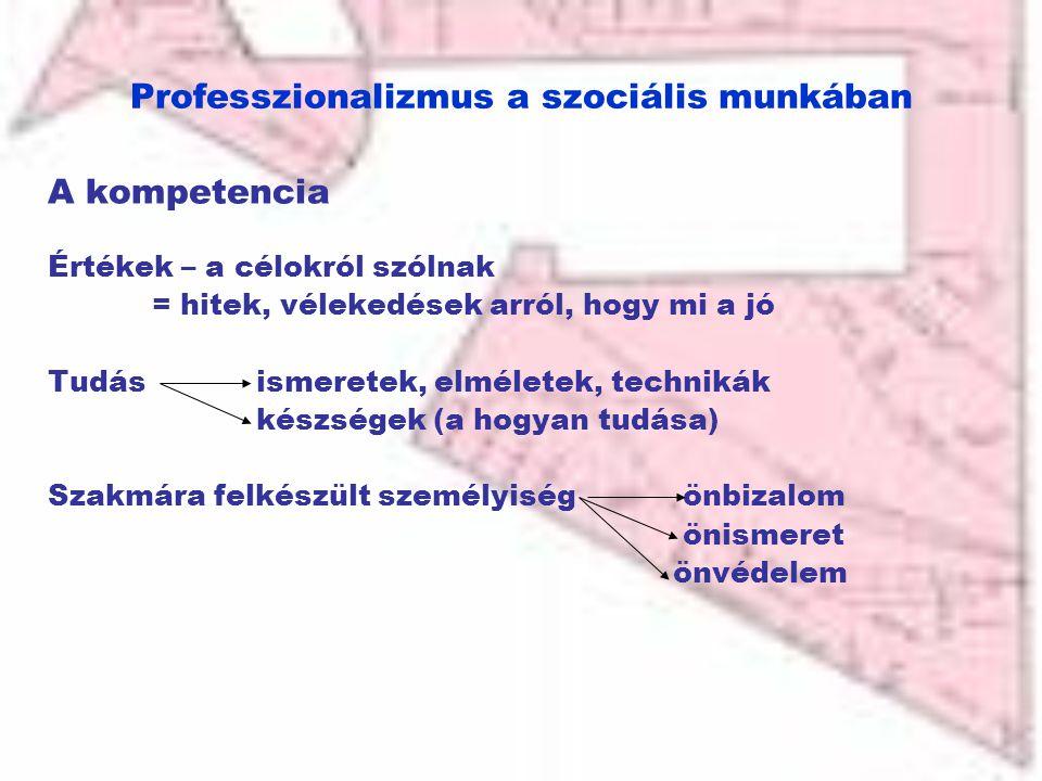 Professzionalizmus a szociális munkában A kompetencia Értékek – a célokról szólnak = hitek, vélekedések arról, hogy mi a jó Tudás ismeretek, elméletek