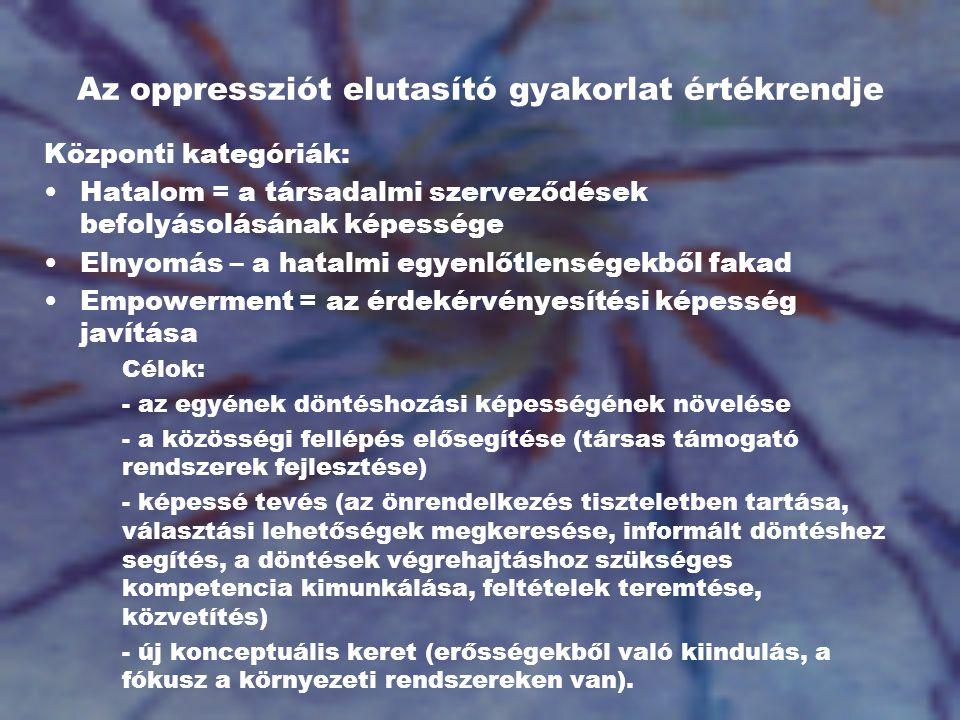 Az oppressziót elutasító gyakorlat értékrendje Központi kategóriák: •Hatalom = a társadalmi szerveződések befolyásolásának képessége •Elnyomás – a hat