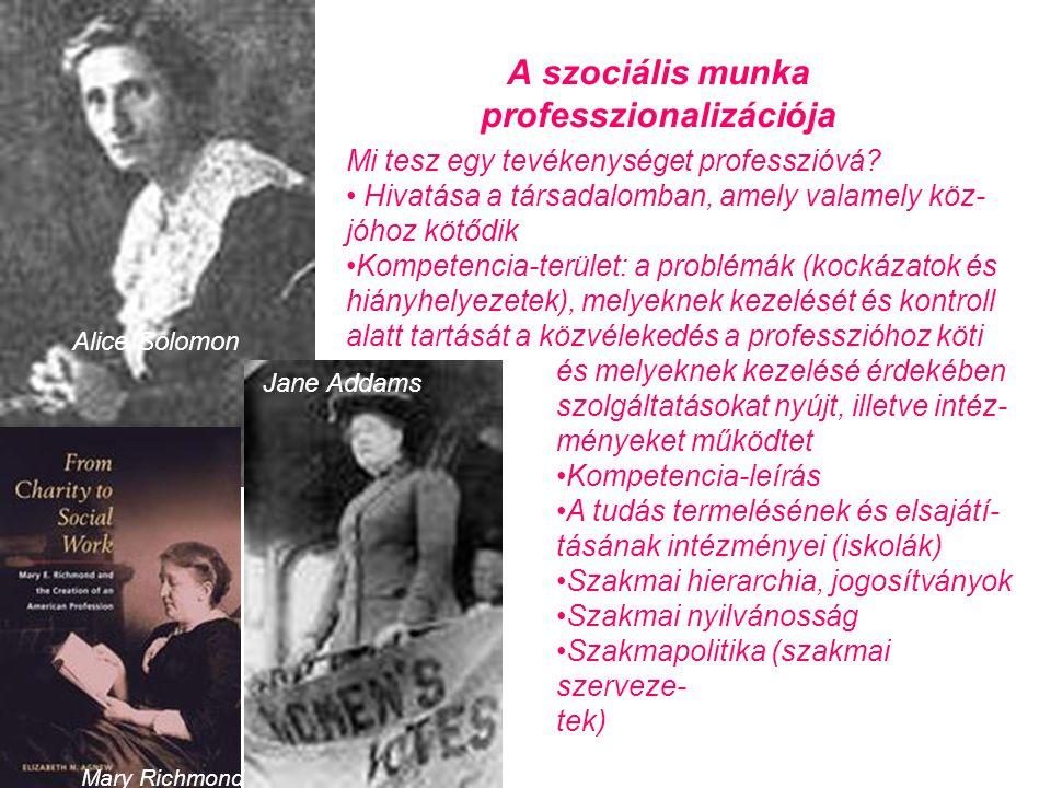 A szociális munka professzionalizációja Mi tesz egy tevékenységet professzióvá? • Hivatása a társadalomban, amely valamely köz- jóhoz kötődik •Kompete
