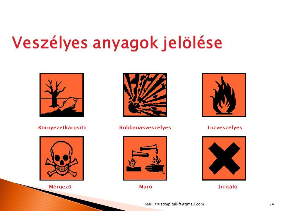 mail: trustcapitalkft@gmail.com24 Veszélyes anyagok jelölése KörnyezetkárosítóRobbanásveszélyes MérgezőMaróIrritáló Tűzveszélyes