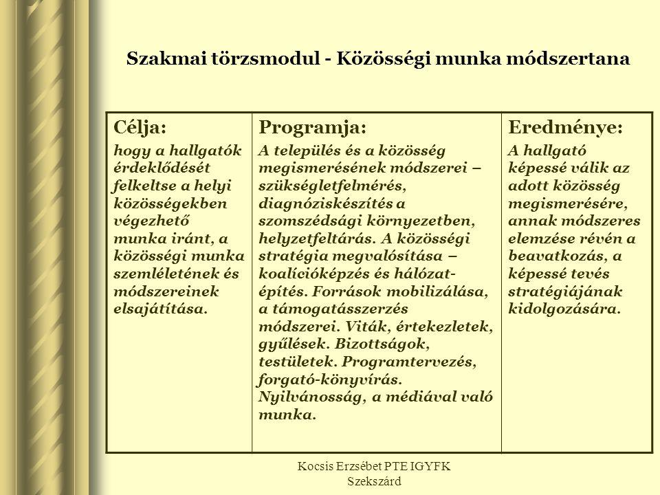 Kocsis Erzsébet PTE IGYFK Szekszárd Szakmai törzsmodul - Közösségi munka módszertana Célja: hogy a hallgatók érdeklődését felkeltse a helyi közösségek