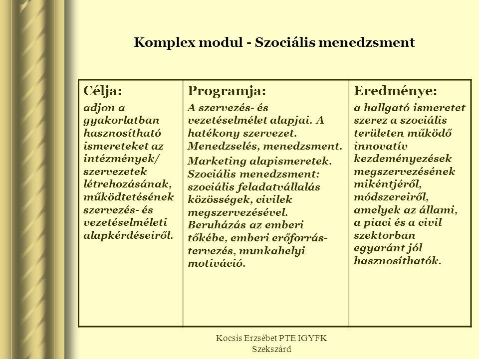 Kocsis Erzsébet PTE IGYFK Szekszárd Komplex modul - Szociális menedzsment Célja: adjon a gyakorlatban hasznosítható ismereteket az intézmények/ szerve