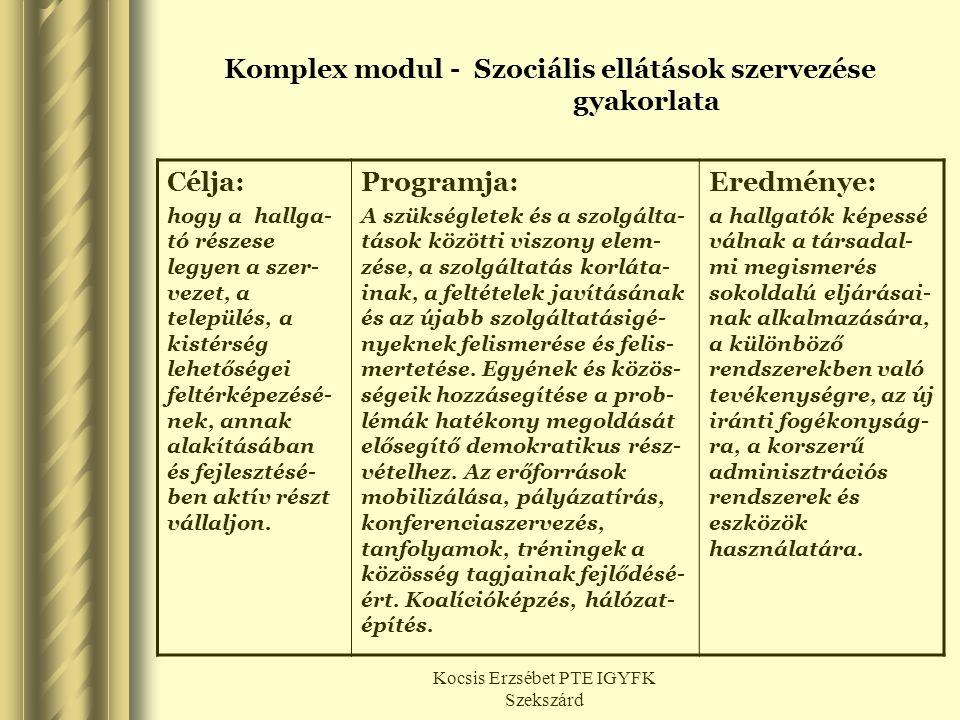 Kocsis Erzsébet PTE IGYFK Szekszárd Komplex modul - Szociális ellátások szervezése gyakorlata Célja: hogy a hallga- tó részese legyen a szer- vezet, a