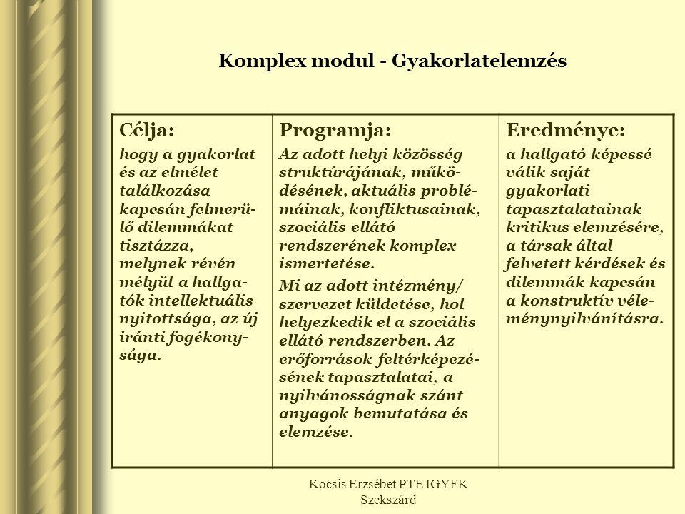 Kocsis Erzsébet PTE IGYFK Szekszárd Komplex modul - Gyakorlatelemzés Célja: hogy a gyakorlat és az elmélet találkozása kapcsán felmerü- lő dilemmákat