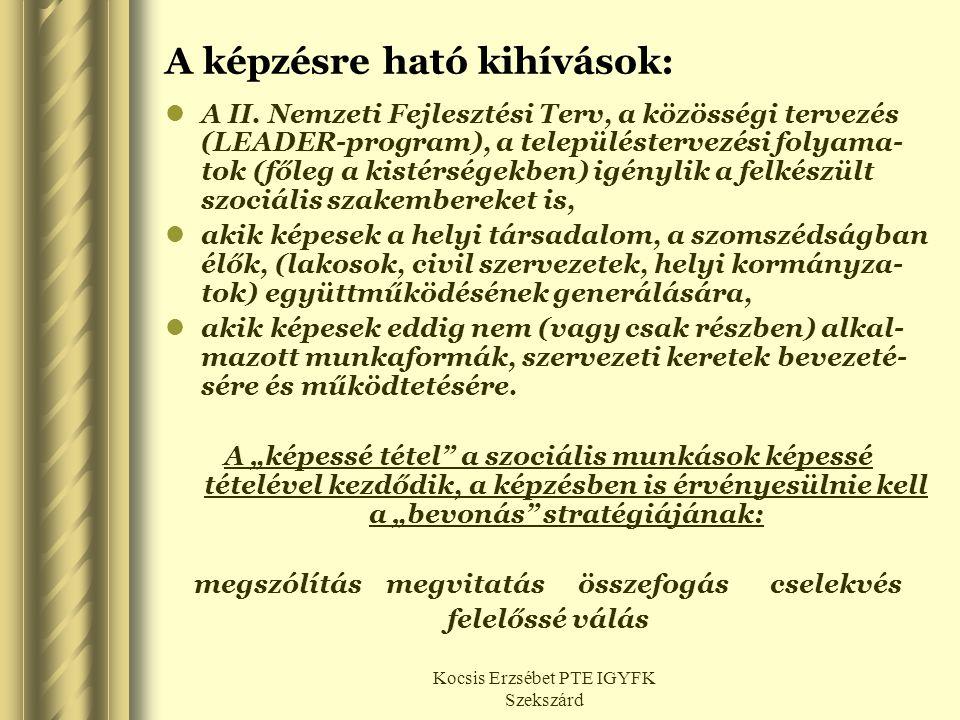 Kocsis Erzsébet PTE IGYFK Szekszárd A képzésre ható kihívások:  A II. Nemzeti Fejlesztési Terv, a közösségi tervezés (LEADER-program), a településter