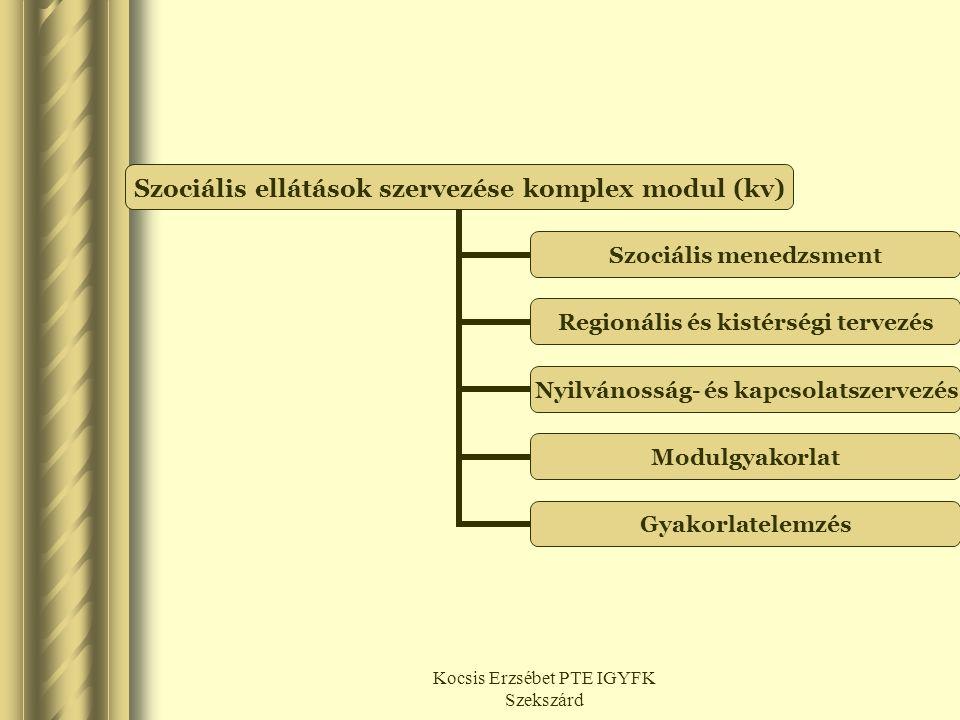 Kocsis Erzsébet PTE IGYFK Szekszárd Szociális ellátások szervezése komplex modul (kv) Szociális menedzsment Regionális és kistérségi tervezés Nyilváno