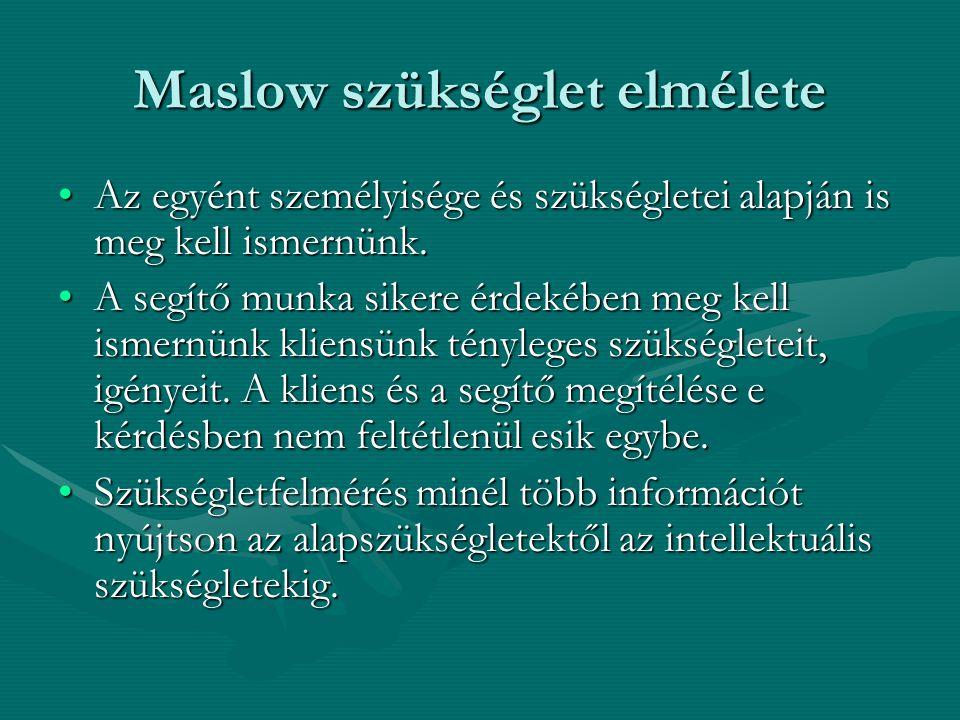 Maslow szükséglet elmélete •Az egyént személyisége és szükségletei alapján is meg kell ismernünk. •A segítő munka sikere érdekében meg kell ismernünk