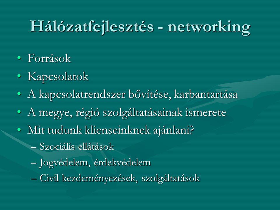 Hálózatfejlesztés - networking •Források •Kapcsolatok •A kapcsolatrendszer bővítése, karbantartása •A megye, régió szolgáltatásainak ismerete •Mit tud