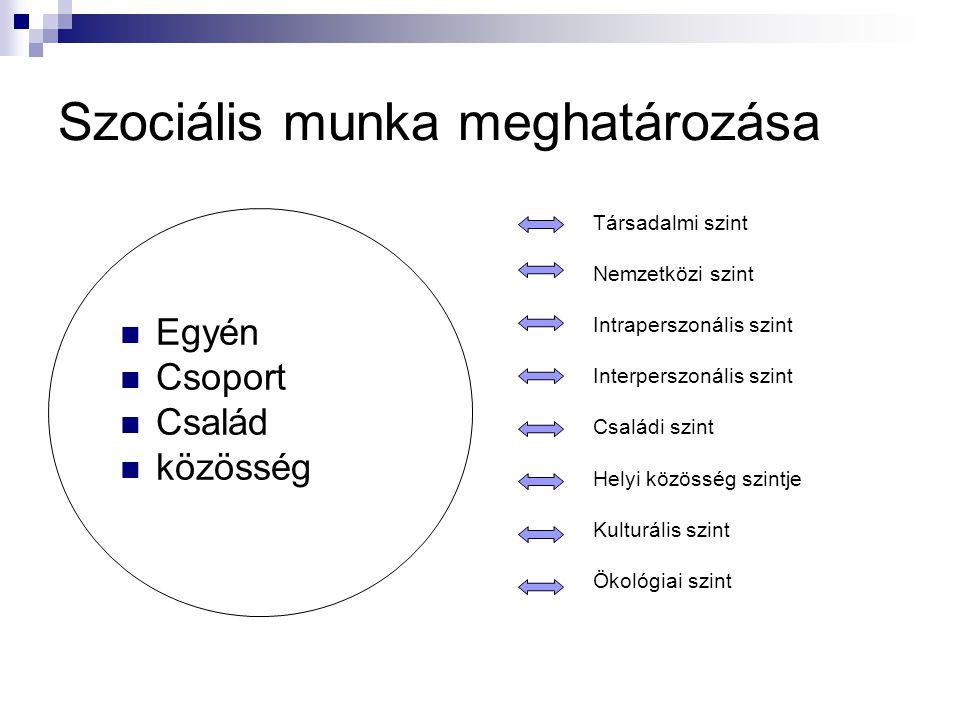 Szociális munka meghatározása  Egyén  Csoport  Család  közösség Társadalmi szint Nemzetközi szint Intraperszonális szint Interperszonális szint Cs
